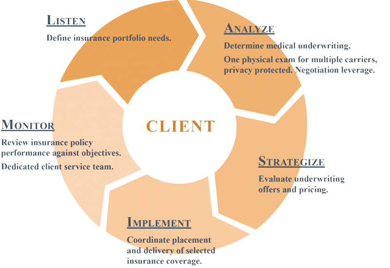 2016 Advisory Service_Chart-03