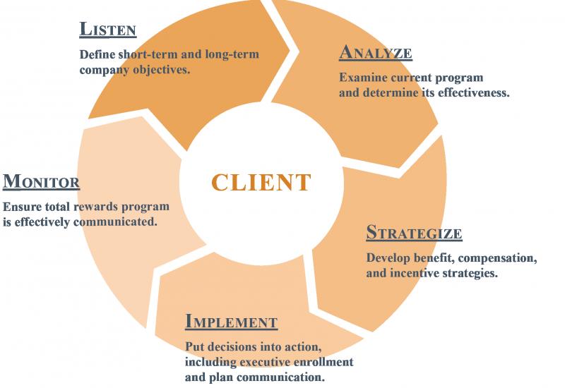 2016 Executive Benefits_Chart-01